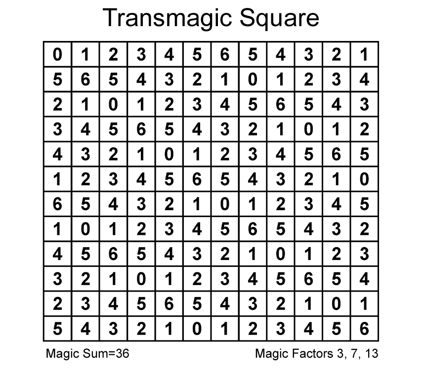 Transmagic Square